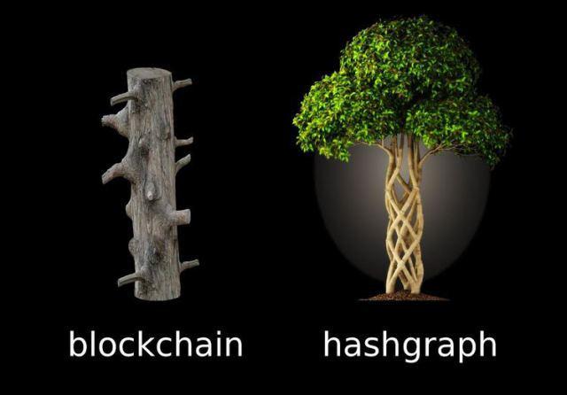 hashgraph